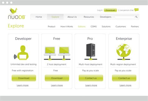 web layout characteristics be better studios work portfolio portsmouth nh