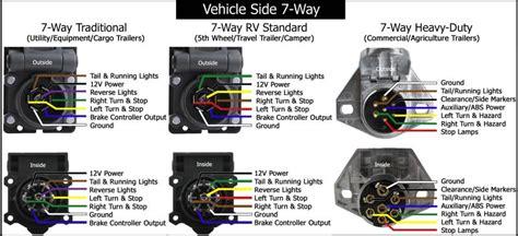 beautiful 7 pin trailer wiring diagram luxury pj