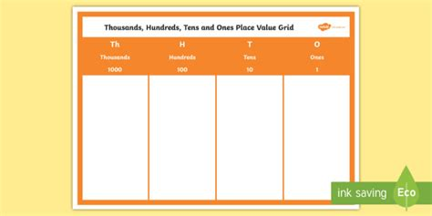 Thousands Hundreds Tens And Ones Place Value Grid Display