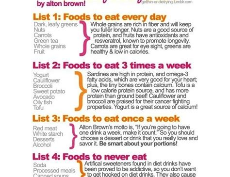 healthy fats grocery list healthy burning grocery list darknews