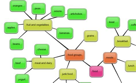 make a web diagram free webmaster webdeveloper wedesigner resources