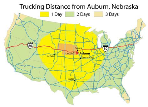 distance to lincoln nebraska auburn nebraska economic development council