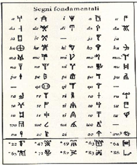 diversi tipi di scrittura creta minoica scrittura