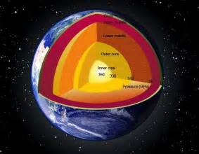 clare knowledge of earth s interior in 21st century