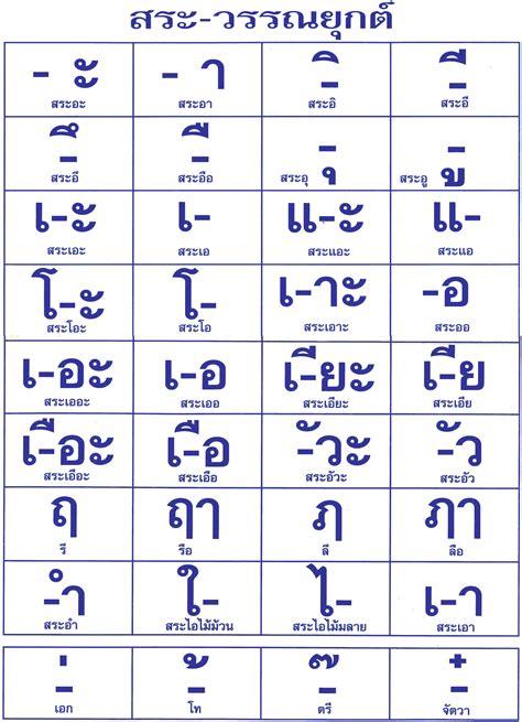 thai alphabet chart thai alphabet rambleonsomemore