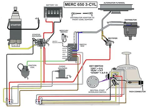 diagram mercury ignition switch diagram