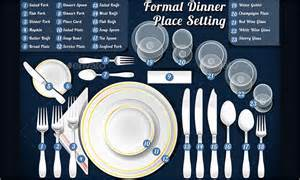 Complete Dining Room Sets 5 place setting templates free sample example format