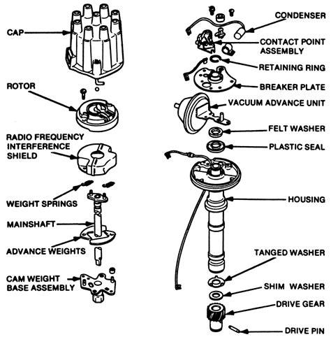 distributor diagram delco remy hei distributor wiring diagram fitfathers me