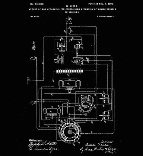8 inventos olvidados que nikola tesla descubri 243 antes que