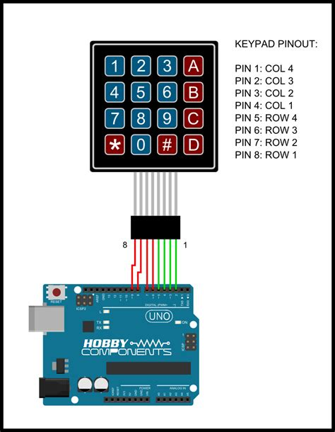 keyboard arduino tutorial arduino library for multiple keypads hobby components blog