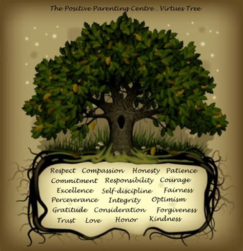 define tree a list of virtues and their definitions