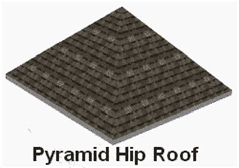 Pyramid Roof Construction Basic Roof Styles