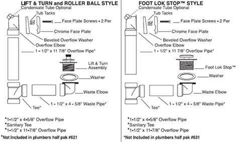 bathtub drain installation instructions 630laabs bath drain schedule 40 foot lok stop