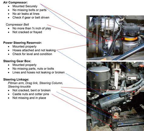 deere lx176 wiring diagram deere z225 wiring