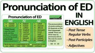 ed pronunciation in how to pronounce ed endings