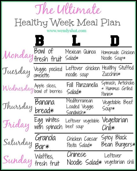 the ultimate healthy week meal plan workout ideas meals
