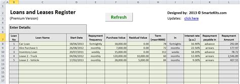 Multiple Capital Lease Calculator Excel Amortization Schedule Uncle Finance Car Lease Calculator Excel Template