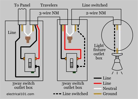 3 way light switch wiring diagram a how to wire a three