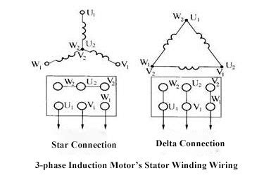 wiring a 3 phase induction motor stator 39 wiring