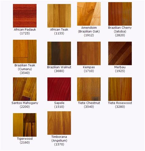wood pattern name choosing the right hardwood floors