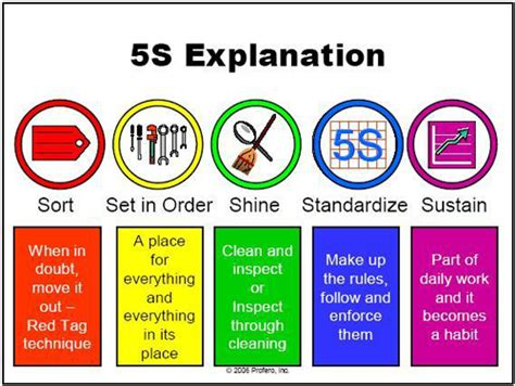 chronically positive my s 5 step system to staying positive books tag archives 5s continuous improvement