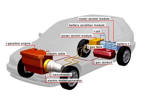 mobile auto mobile auto engine parts diagram car wheel parts diagram