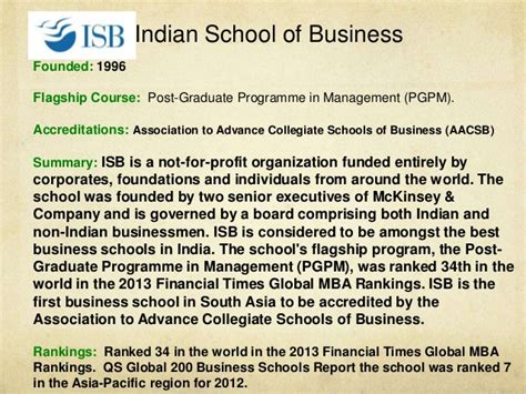 What Is Flagship Programme In Mba by Why An Indian Mba Is Still A Choice Study