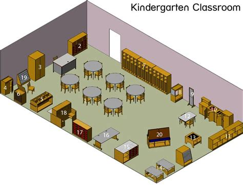 ideal classroom layout kindergarten 56 best kindergarten space design images on pinterest