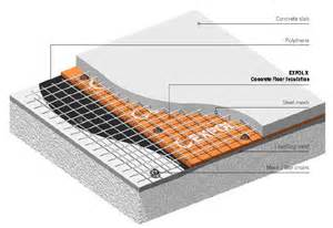 extruded polystyrene xps concrete floor insulation expol