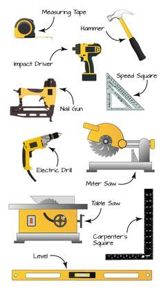 layout tools names carpentry tools google search tool silhouettes