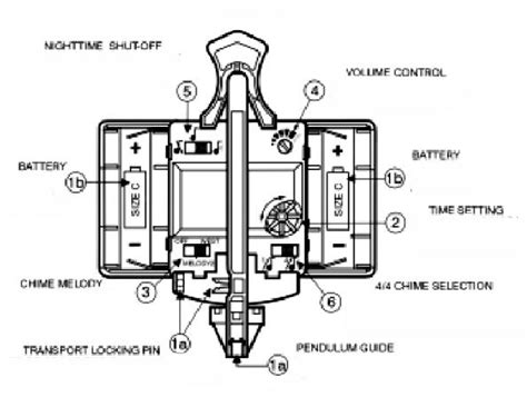 pendulum stops swinging howard miller floor clock pendulum stops carpet review