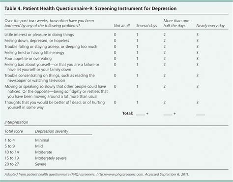 printable bipolar questionnaire adult add questionnare