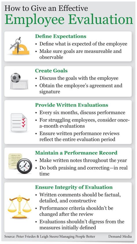 effective employee evaluation steps 25 best ideas about human resources on