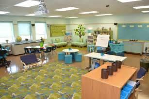 classroom simple