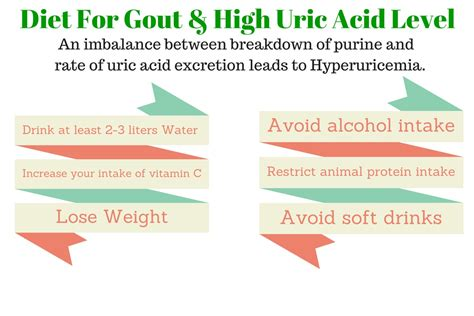Familydr Uric Acid can high uric acid cause skin rashes symptoms of gout in big toe joint how do you get rid of