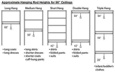Wardrobe Depth Standard by Standard Measurements For Clothing Shelves Search Nomad Store Ideas