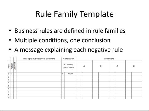 templates for business rules reinventing business requirements with decision management