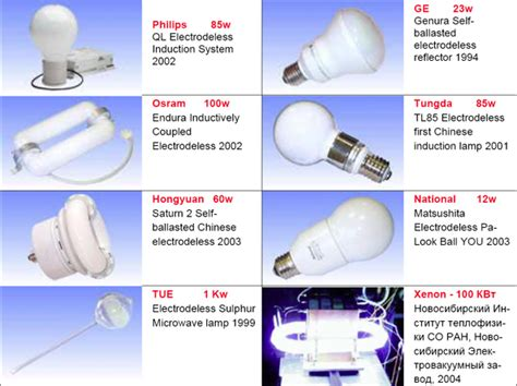 Different Types Of Ls Lighting And Ceiling Fans Different Types Of Lighting Fixtures