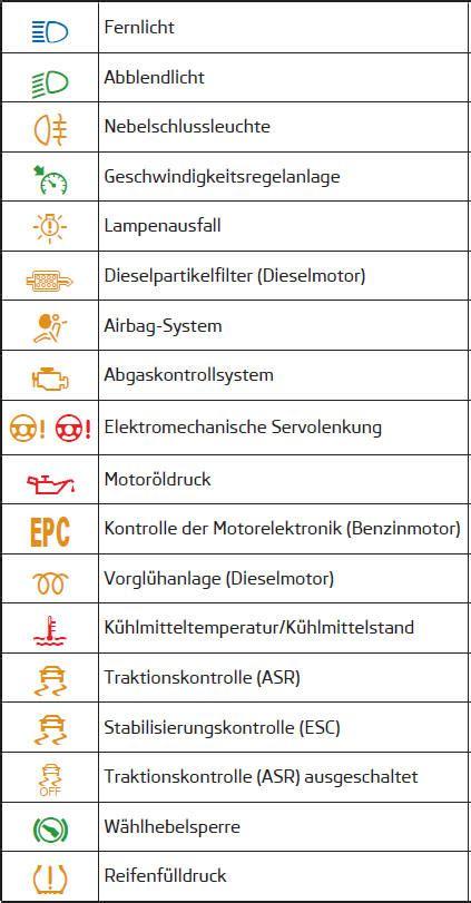 Kontrollleuchten Auto Diesel by 220 Bersicht Kontrollleuchten Instrumente Und