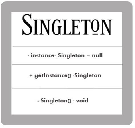 Singleton Pattern In Js | js singleton pattern javascript webprogramming