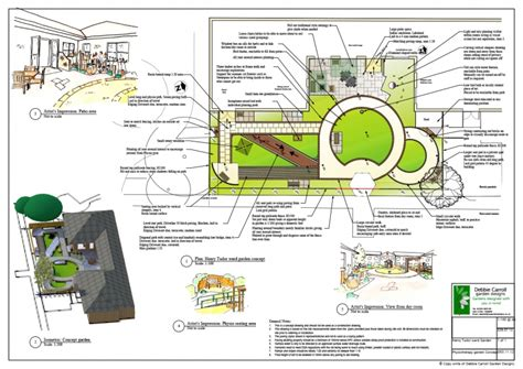 design concept ideas for hospital hospital garden design archives debbie carroll