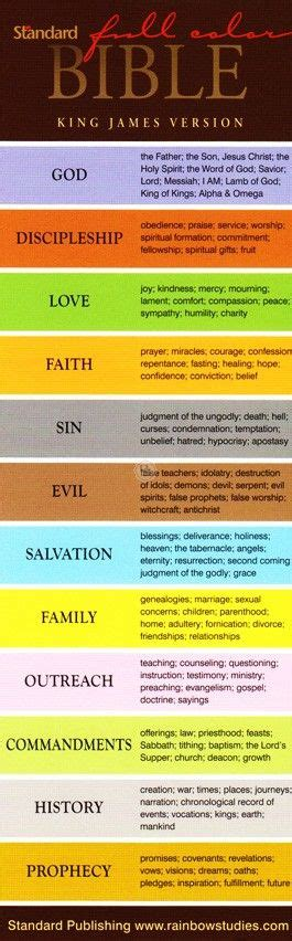 colors of the bible 17 best images about bible on scripture