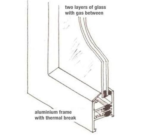 rubber sts nz window panes glazed window panes nz