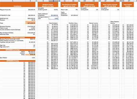 The Early Retirement Financial Independence Spreadsheet Calculator Tawcan Retirement Calculator Spreadsheet Template