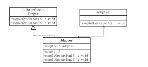design pattern java github 设计模式 适配器模式 android学习