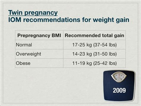 weight management during pregnancy how much weight is gained during pregnancy howsto co