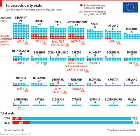 Political Science Paralegal Mba Linkedin by A Certain Idea Of Disunion Daily Chart