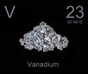 Protons In Vanadium Vanadium Home