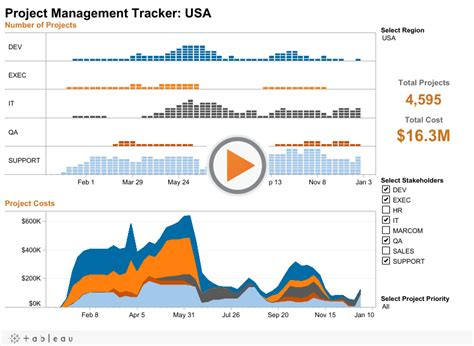tableau software tutorial ppt tableau for software development analytics or