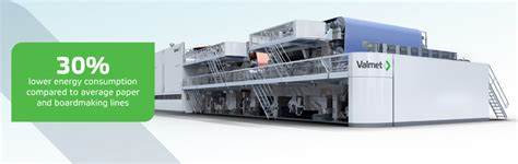 board and paper machines opticoncept m paper machine